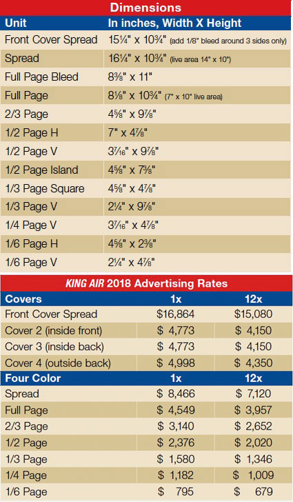 3ae34df421 Rates Shown are for digital ads submitted as specified. Any art correction  will be charged to advertisers at cost.